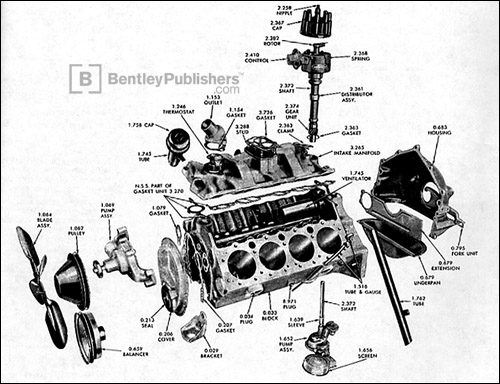 283 chevy engine distributor diagram